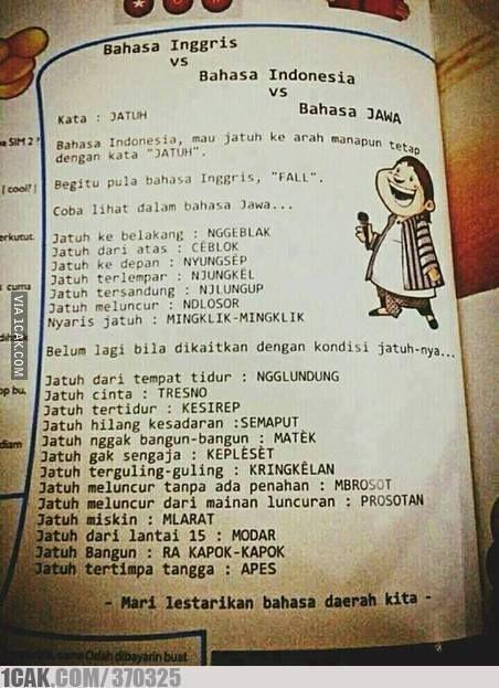 Tentang Bahasa Indonesia dan berbagai Bahasa Daerah (antara lain Bahasa Jawa)