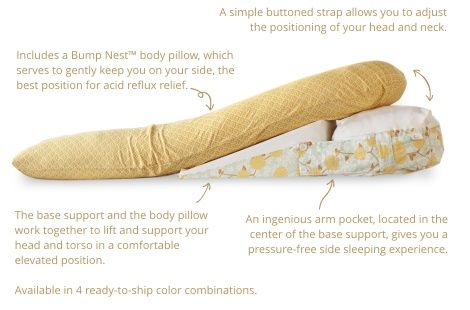 Natural Relief from Pregnancy Heartburn and Acid Reflux - Bump Nest™