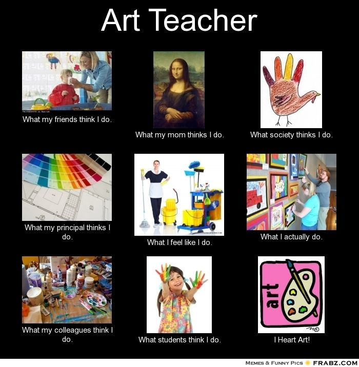 """art teacher meme: lol, the """"what I feel I do"""" is more real than the """"what I actually do"""" imho"""
