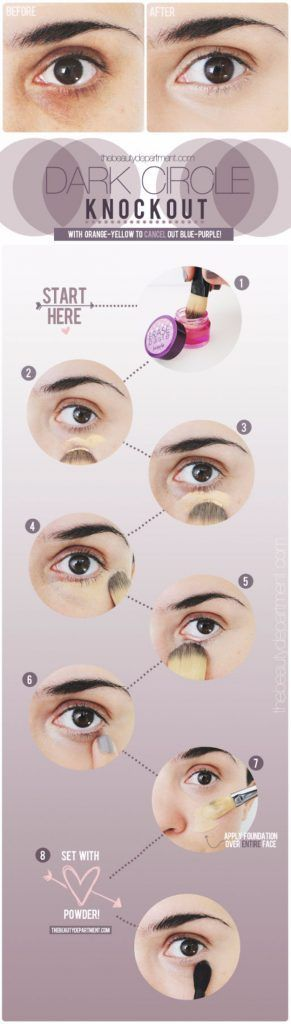 DIY Beauty Hacks - Dark Circle Knock Out - Cool Tips for Makeup, Hair and Nails - Step by Step Tutorials for Fixing Broken Makeup, Eye Shadow, Mascara, Foundation - Quick Beauty Ideas for Best Looks in A Hurry http://diyjoy.com/diy-beauty-hacks