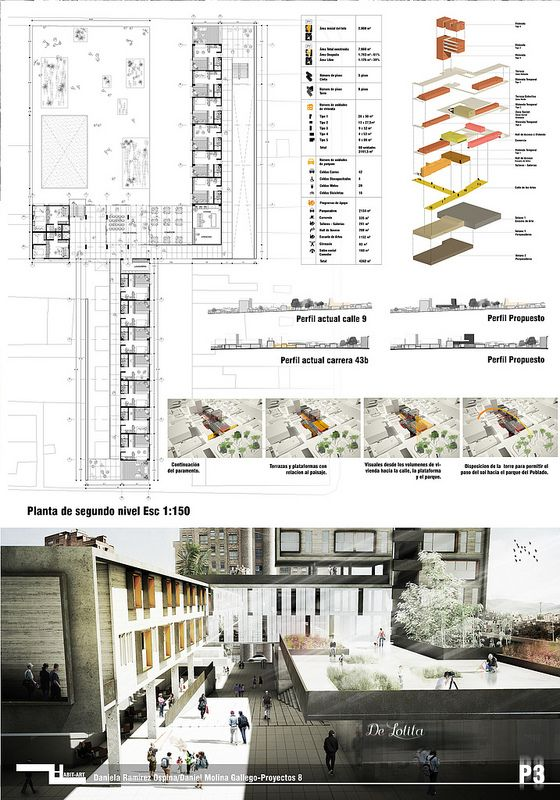 Plancha 3_Entrega Final Taller 8 #presentation