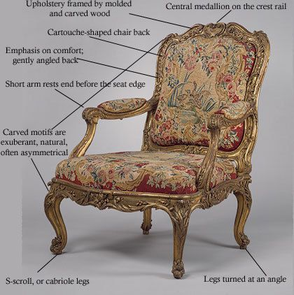 Louis XV (15th) Style Chair (1715-1774)