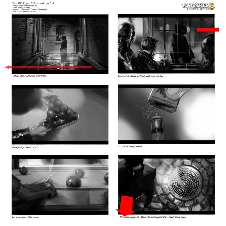 89 best Storyboarding images on Pinterest Art, Art background - sample script storyboard