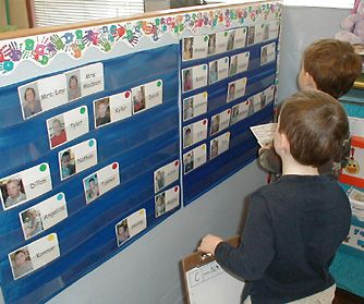 Writing to Read in Kindergarten - Nellie Edge.  want to remember to do photo name cards this year
