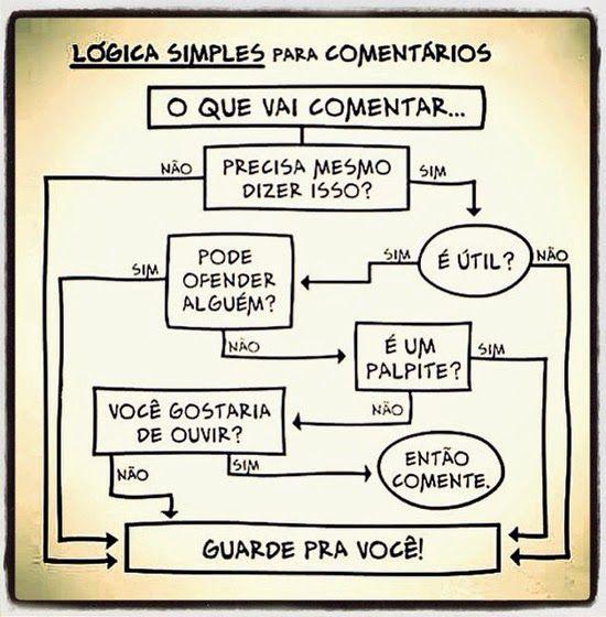 Luiza's Blog: LÓGICA SIMPLES PARA COMENTÁRIOS
