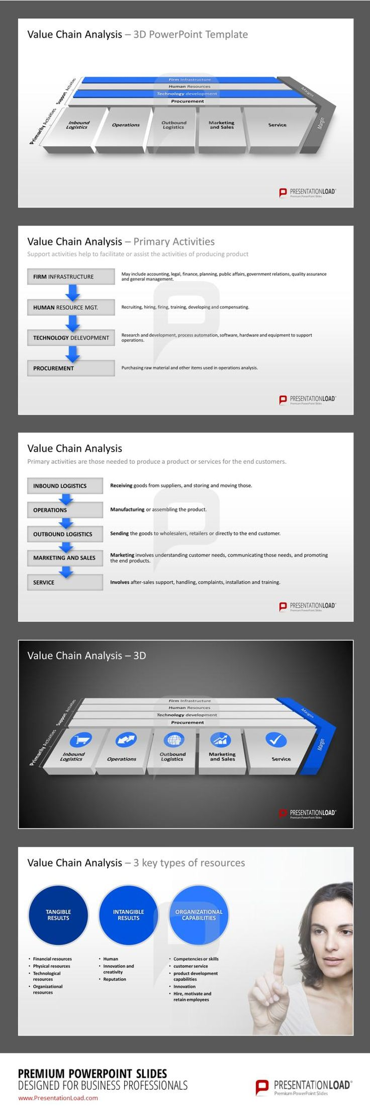 PowerPoint Templates for Value Chain Analysis. Management PPT slides to analyse important activities and factors that increase value for your company and business. #presentationload  www.presentationl...