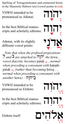 """The term tetragrammaton (from Greek τετραγράμματον, meaning """"four letters"""") refers to the Hebrew theonym (Hebrew: יהוה) transliterated to the Latin letters YHWH. It is derived from a verb that means """"to be"""", and is considered in Judaism to be a proper name of the God of Israel used in the Hebrew Bible."""