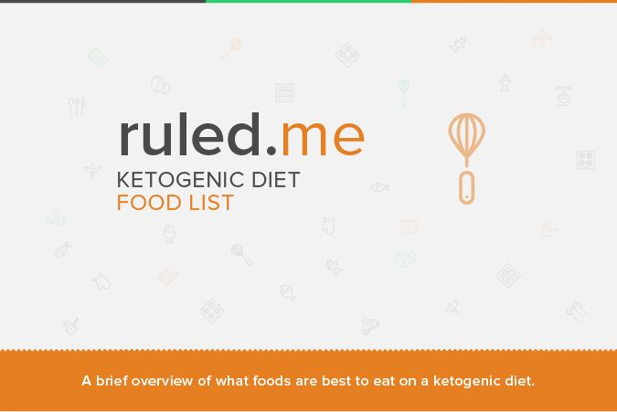 Ketogenic Diet Food List: Everything You Need to Know | Ruled Me