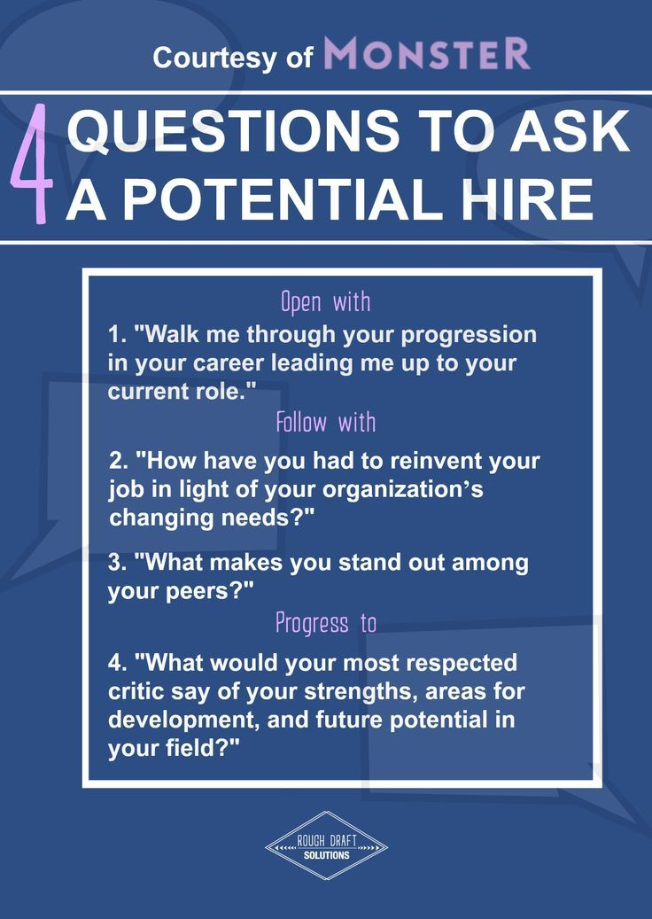 Phone Interview Questions To Ask Applicants