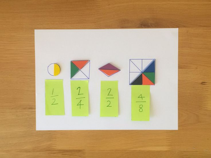 A Grade 2 students spent half an hour with #spielgaben and learned basic concept of fraction naturally while playing.