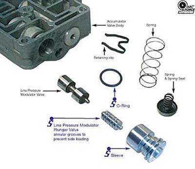 44 best ford e4od images on pinterest ford trucks ford and ford sonnax ford lincoln mercury e4od line pressure modulator valve 500 4r100 transmission fandeluxe Choice Image