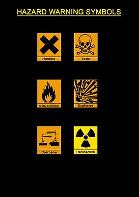 Hazard+Warning+Symbols