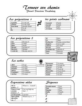Free vocab page for teaching directions in French!