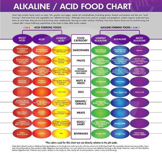 Drinking alkaline water is one very important way to alkalize your body. Another way to help keep your body neutral or slightly alkaline is by eating more alkaline foods and less acidic foods. Please check out this handy chart to see how you can improve your diet in this regard.