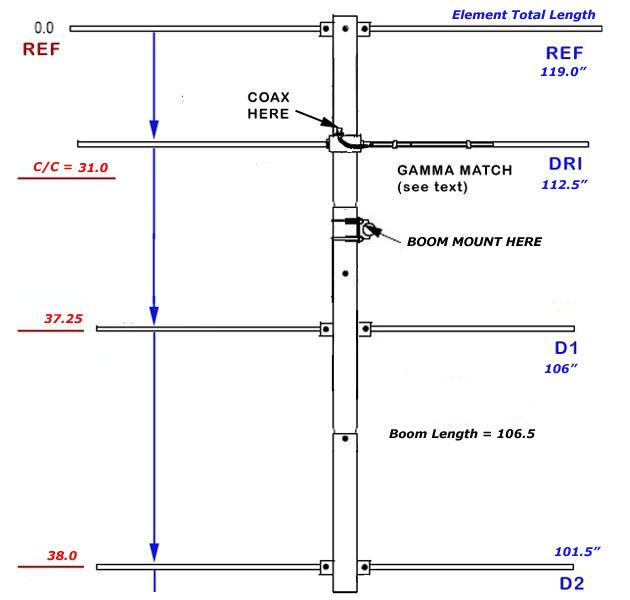 BUDGET 6 METER BEAM by W3GAS