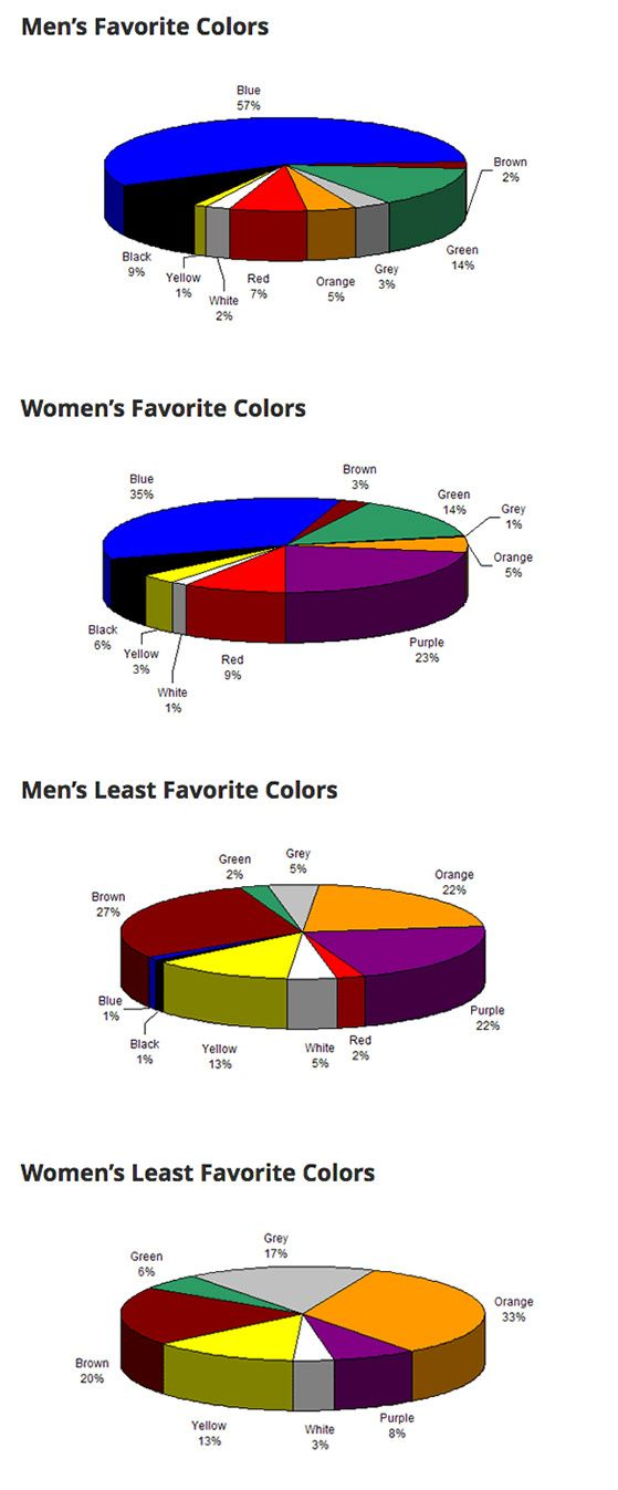 """Why We Love """"Mocha"""" but Hate """"Brown"""" Although different colors can be perceived in different ways, the names of those colors matters as well..."""