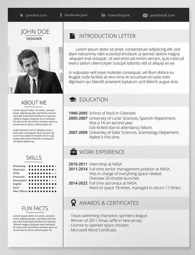 Resume Cv Template Iii By Mehmetrehatugcu On Envato Elements Desain