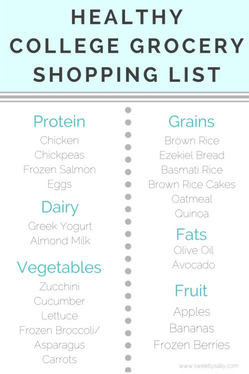 Healthy grocery shopping list for college students!