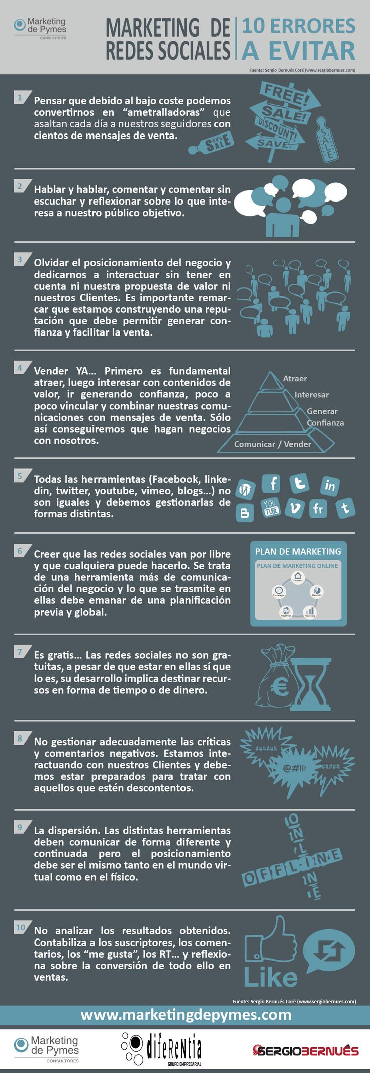 10 errores en marketing en Redes Sociales #infografia #infographic #marketing #socialmedia