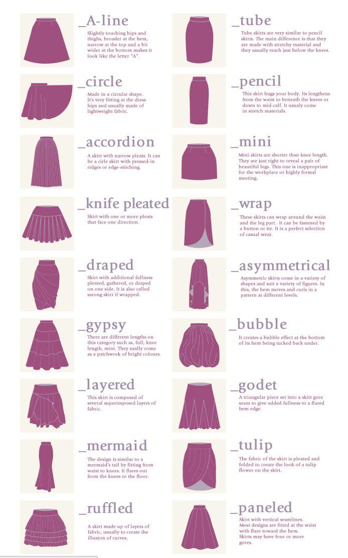 A fantastic description of all skirt types!
