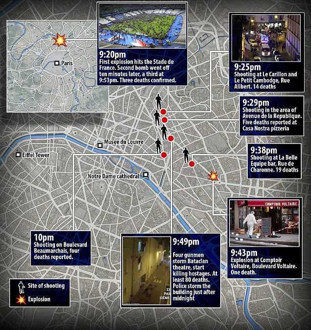 Paris gunman dressed in black picked off terrified diners firing 'professional bursts' | Daily Mail Online