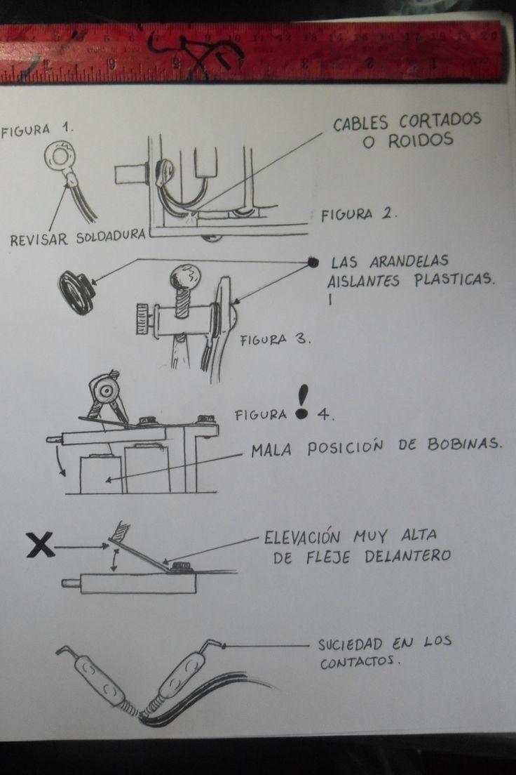 tecnicas de calibracion maquina de tatuar - Buscar con Google