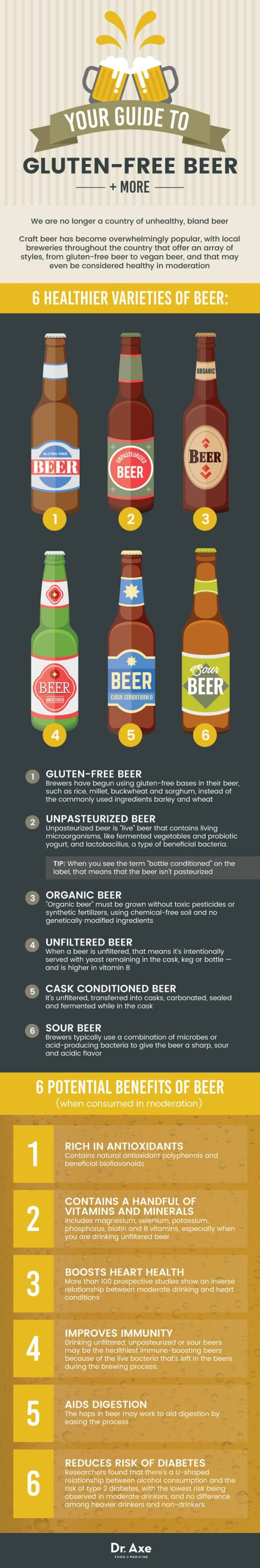 You've heard about the health benefits of red wine before, but you may be wondering about beer nutrition facts as well. For those of you who think that beer is bad for you, you'll be surprised to find out that many studies suggest that light-to-moderate consumption of beer can boost your heart health, reduce your risk …