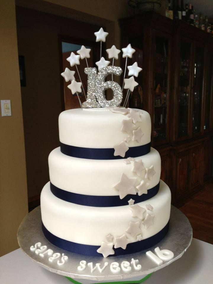 Sweet Fifteen Cakes Ideas