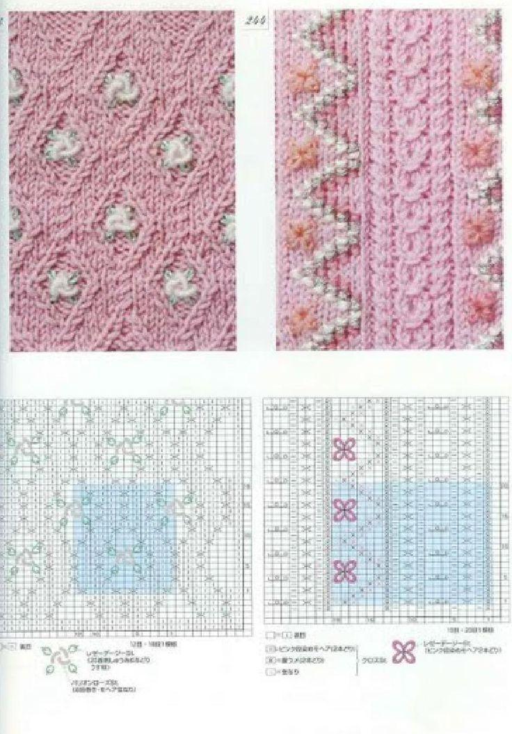#ClippedOnIssuu from Crochet knitting patterns book 250