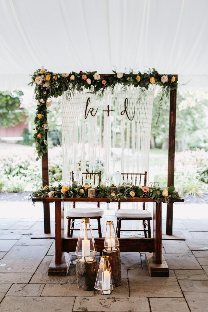 2020 Wedding Reception On A Budget Need to Know