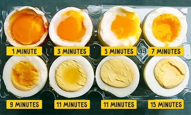 Uvariť vajíčka dokonale, alebo teda, čo najideálnejšie, je ťažšie ako sa zdá. Niekedy sa nám nepodaria žĺtky, pretože sú príliš suché, inokedy je zas problém vbielkoch, pretože nemajú tú správnu konz