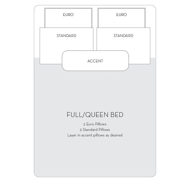 25 b sta medidas queen size id erna p pinterest for Medidas de camas en pulgadas