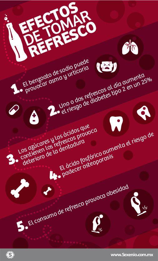 #Infografia ¿Cuáles son los efectos de tomar refresco?