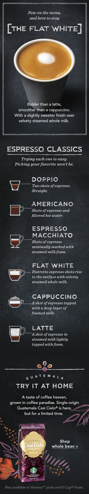 Starbucks Espresso Infographic Advertising
