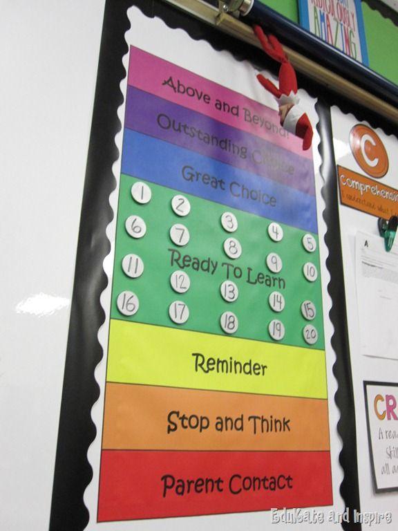 clip chart behavior chart