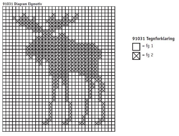 Diagram til gryteklut med elgmotiv - tommelgrep