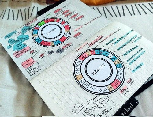 11th Creativity Challenge: Productivity is - Schedule 2014