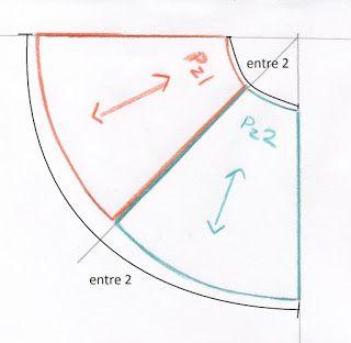 falda semicircular 4 y 6 piezas paso a paso