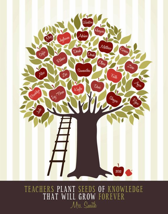 Personalized gift for Teacher's Classroom - Customized Apple Tree