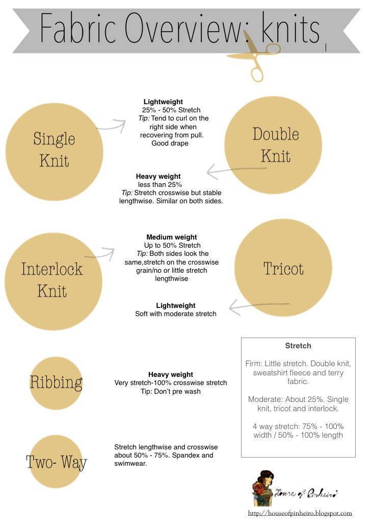 Quick reference guide for knit fabrics