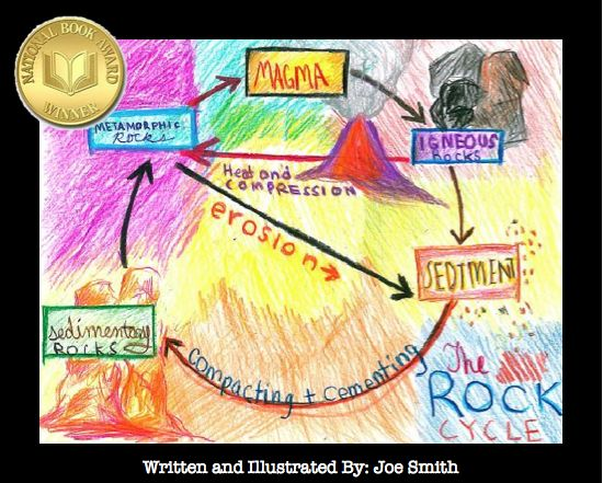 A fantastic way to teach the rock cycle using common core to 4th or 7th grade students. Students will become authors of a children's book about the rock cycle using perspective and creativity. http://www.nextlesson.org/?referral=thegeekyteach