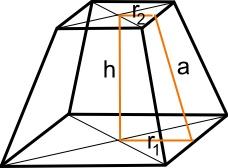 Formule sul tronco di piramide, con definizioni e proprietà.