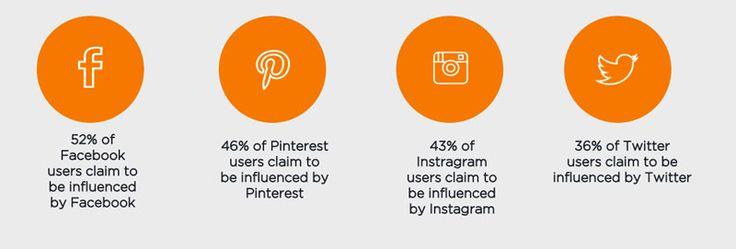omnichannel_sociala_medier_personalisering