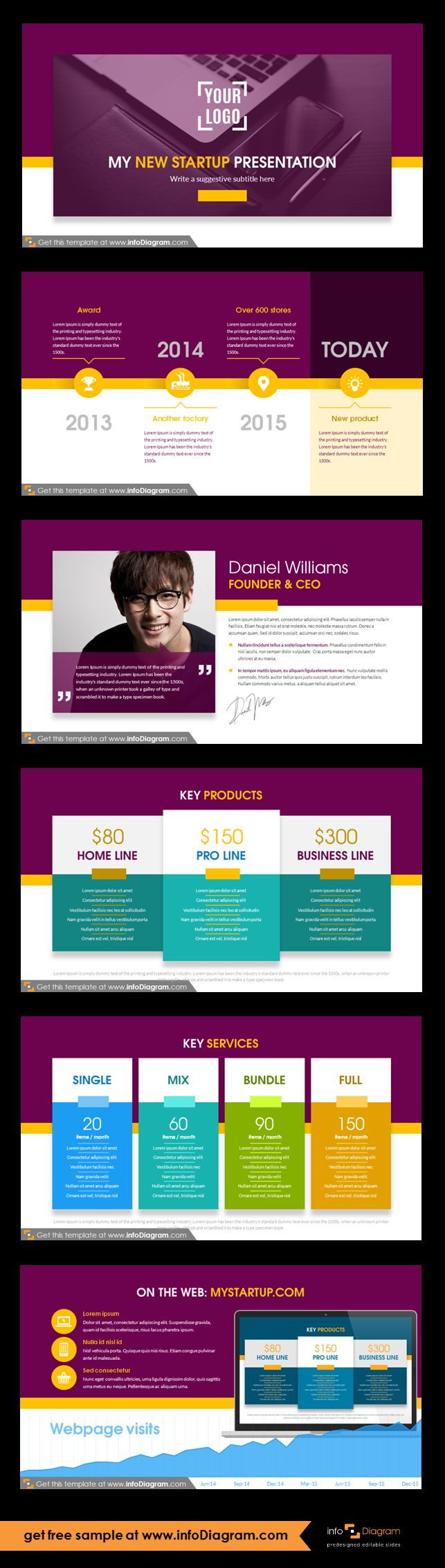 New startup company presentation template and slide deck with several layouts. Predesigned infographics shapes and slide content. Ideal for new business idea presentation or pitch deck for investors.  Startup timeline slides: start and release, solutions and debute, awards and new products. Founder and CEO profile Key products and key services information Startup's website information. Fully editable style, size and colors. Create a powerful business presentation. Present your start-up…