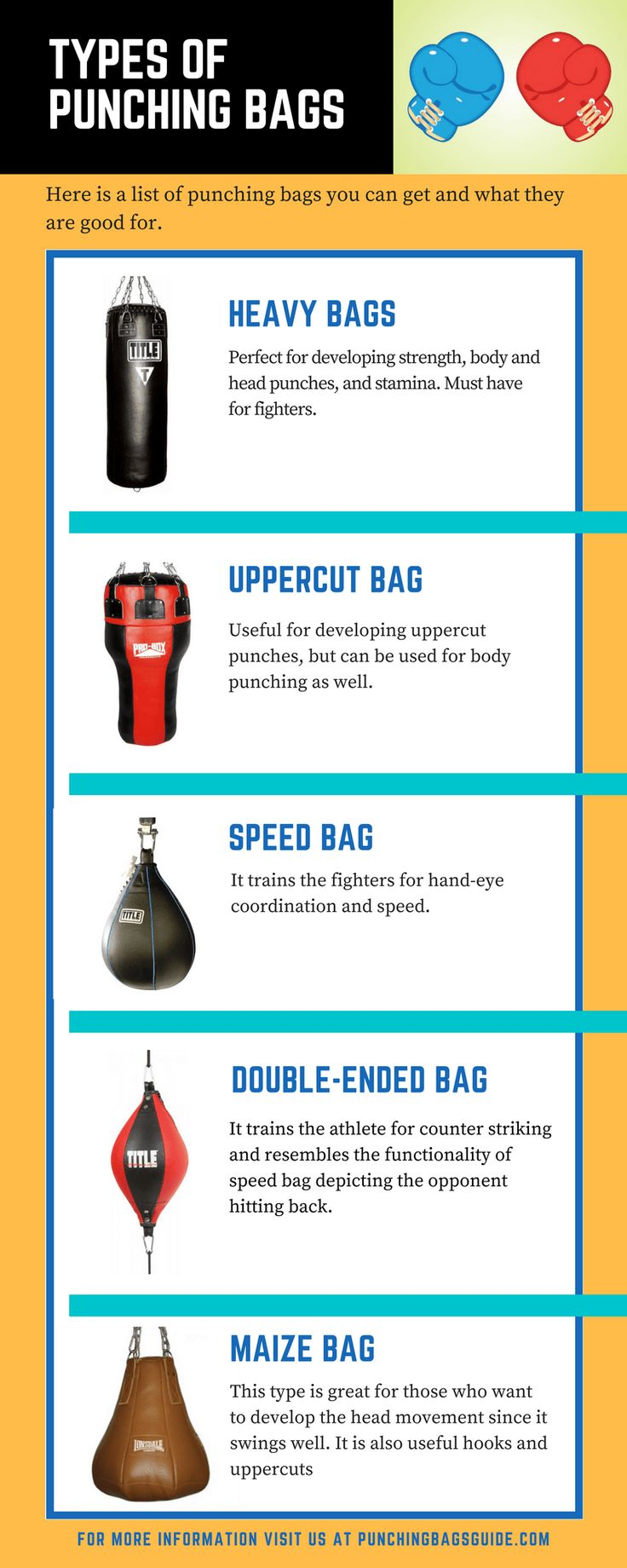 Don't know what punching bag is suitable for you? Check out this buyer guide to get the model that will be the best for you. #boxing #workout #homegym