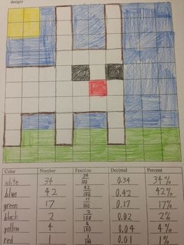 Minecraft Math Art