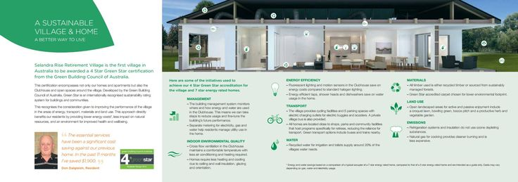 The Selandra Rise Retirement Village was Australia's first Green Star-rated retirement village.