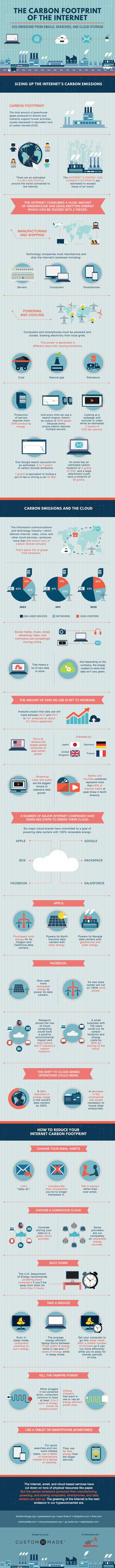What's the carbon footprint of the Internet? [Infographic] | green infographics…