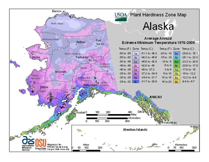 USDA plant hardiness zones for AK. Still in the range of zone 1-2