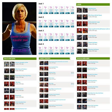 42 ideas fitness training gym 12 weeks with images